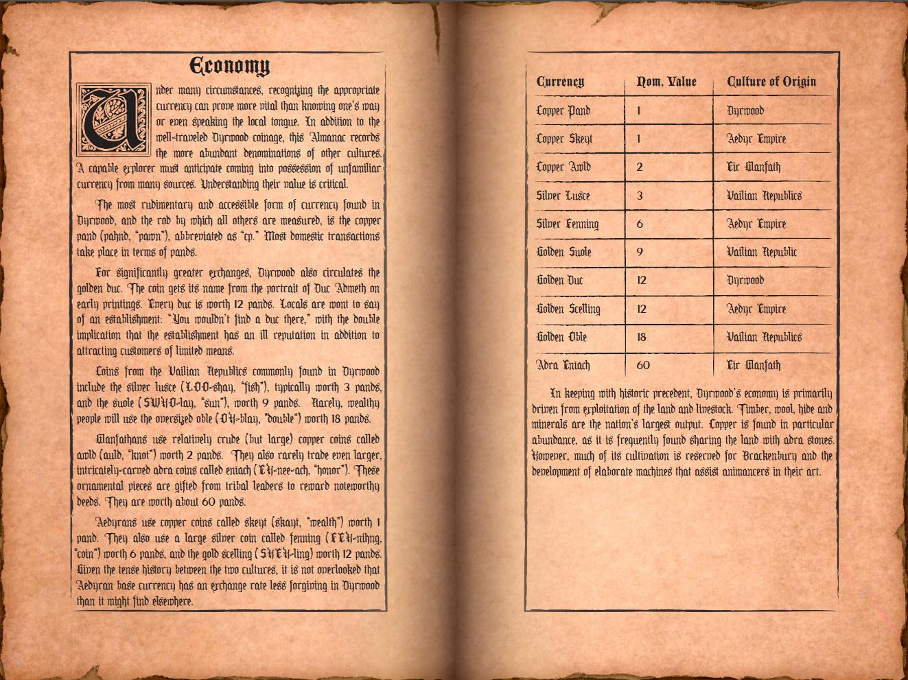 Pillars Of Eternity Official Guide Pdf